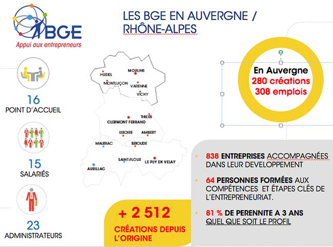 bge-en_auvergne.png