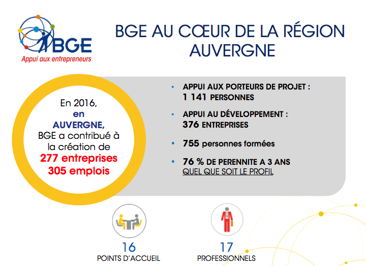 bge_en_auvergne.png