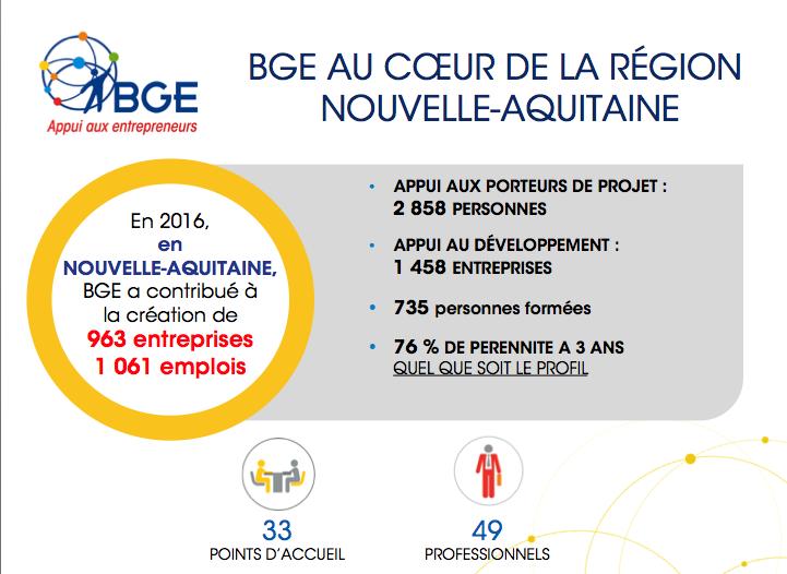 bge_en_nouvelle_aquitaine.png