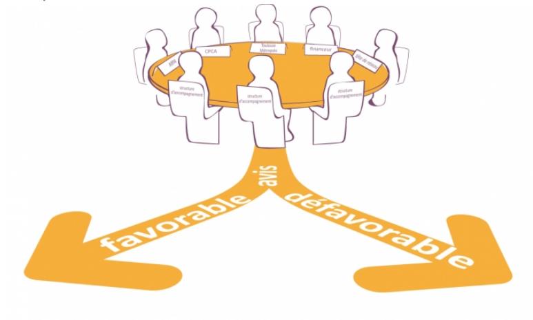 etape 4 decision collective parcours adress.png