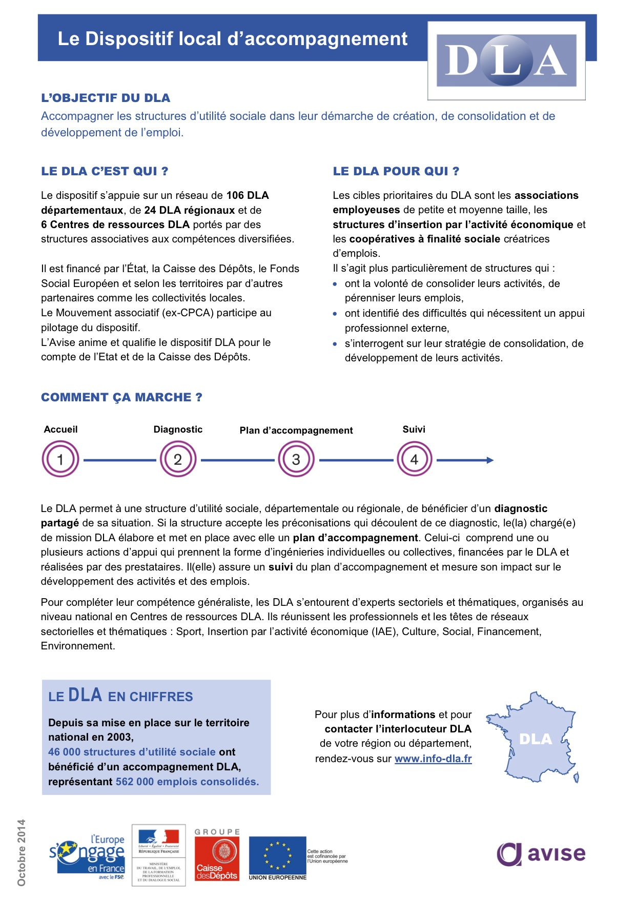 avise_fiche-promo-dla-v1.jpg
